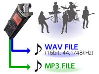 soundcloud to mp3 converter chip