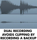 DR-2d dual recording avoids clipping by recording a backup