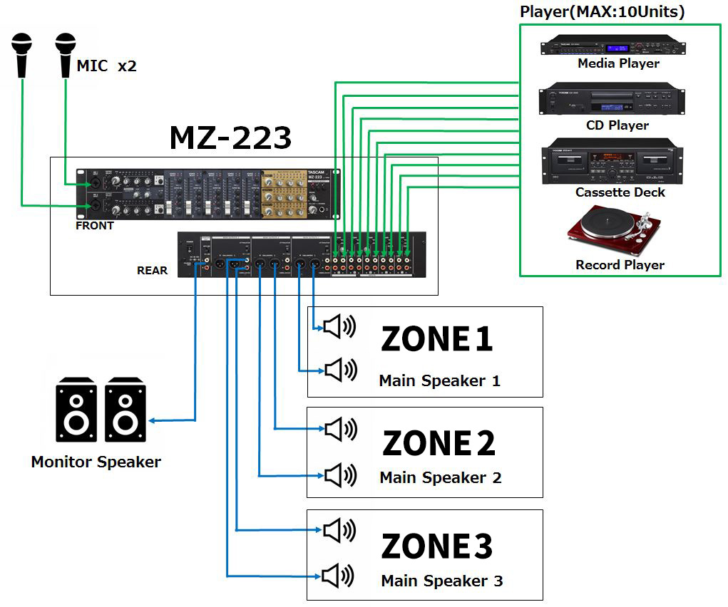 MZ-223