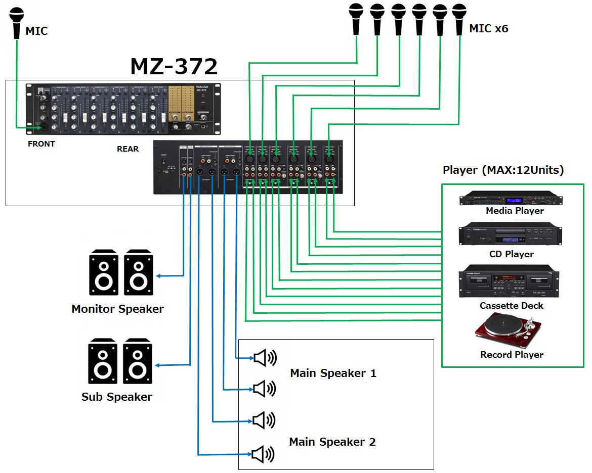 Mz 372 Features Tascam Mic Preamplifier Circuit Low Noise Microphone Preamp And Ducking For Easy Voiceover Announcement Work