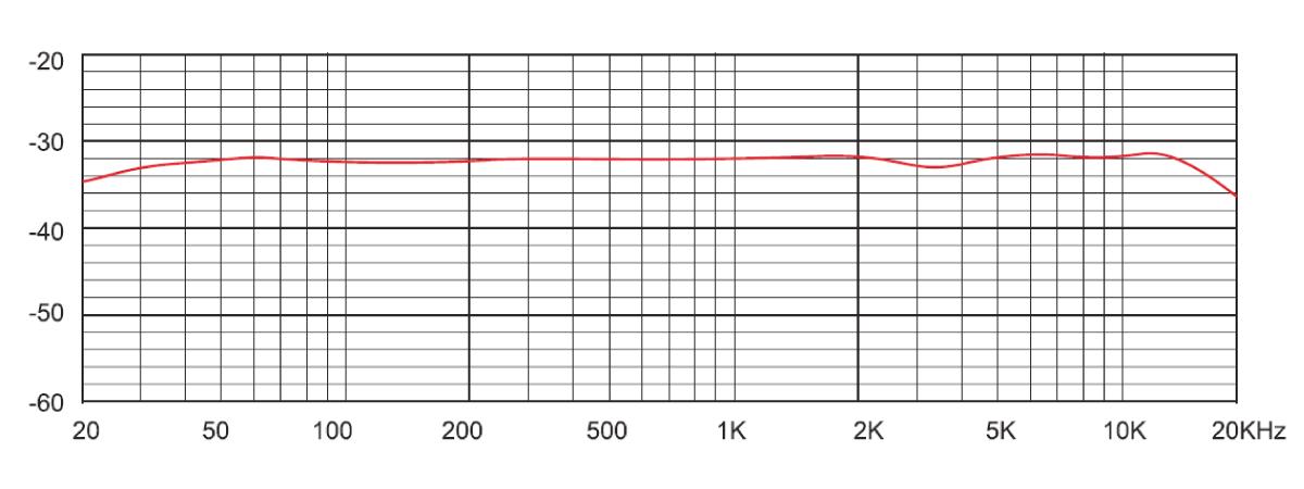 TM-250U